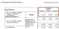 """Blick in die Leistungsbeschreibung der Deutschen Telekom: 9800 MBit/s sind bei einem gewöhnlichen DSL-Anschluss im Download """"normal"""", garantiert werden statt der gebuchten 16000 sogar nur etwa 6300 MBit/s."""