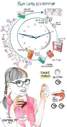 Инфографика. Как предотвратить похмелье