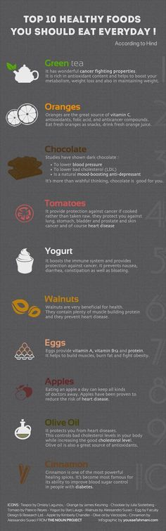 This infographic explains where your food comes from, what's in it, and what toxic things it is doing to your body. Health risks come from everything from diseased animals, pesticides, drugs, and chemicals.: