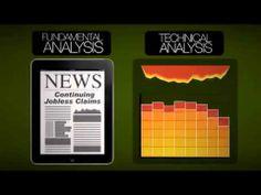 Simple & Fun Trading Forex & Gold - www belajarforex biz - YouTube