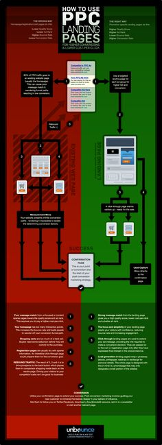 #Infographic: How to
