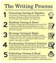 Reference.com/Write My Essay