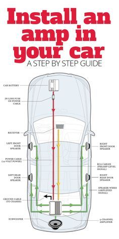 Wiring Diagram For Car Amplifier 3 Pin Rocker Switch Diagrams Excursions Pinterest Audio Cars The Installation Of Your Will Depend On Make And Body Style Vehicle