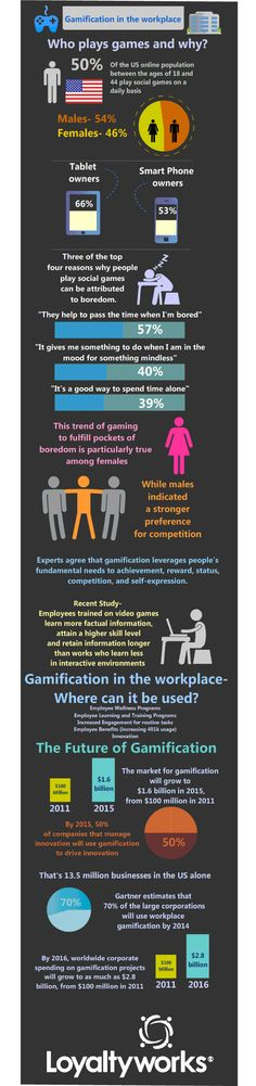 Gamification is a powerful idea that is revolutionizing how we work. By turning work into games, employers have an easier time keeping their workers motivated and productive. Studies have shown that gamification could help employees learn things better, become more engaged, and stay fit. This infographic shows how gamification can be a difference maker in the workplace. #infographic #2012