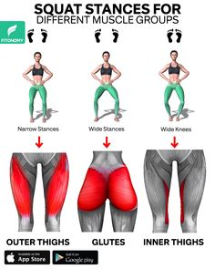 Fitness Workouts, Gym Workout Videos, Gym Workout For Beginners, Fitness Workout For Women, At Home Workouts, Full Body Gym Workout, Hip Workout, Flexibility Workout, Workout Challenge