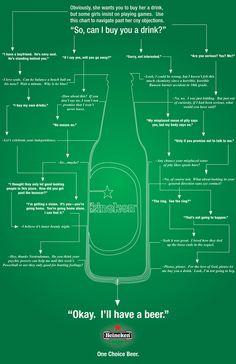 ¿Cómo invitarle una cerveza a una chica?   http://blog.luismaram.com/2012/02/21/como-invitarle-una-cerveza-a-una-chica/