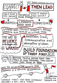 Leadership starts with influence and influence starts with trust. Ability to truly connect with others is vital for leaders to build an environment where a leader is trusted for the intentions before being respected for competence. I once worked with a ne School Leadership, Leadership Coaching, Educational Leadership, Leadership Development, Leadership Quotes, Professional Development, Coaching Quotes, Servant Leadership, Leadership Excellence