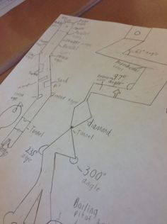 Measurement Project: Design Mini-Golf course