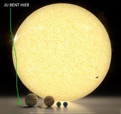 Zon is in z'n eentje verantwoordelijk voor 99,8% van alle massa in het zonnestelsel.