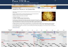 Interactive Timeline of the Common Era   Visual.ly Psalm 119, Psalms, Abraham In The Bible, Common Era, Interactive Timeline, Bible Knowledge, Torah, History, Historia