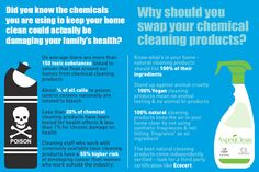 Why should you swap your chemical cleaning products for natural cleaners? via @AspenClean #GreenSpringClean