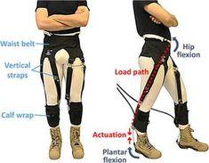 suit Exoskeleton Suit, Powered Exoskeleton, Hinged Knee Brace, Knee Osteoarthritis, Stroke Recovery, Muscle Weakness, Mobility Aids, Human Body, Iron Man