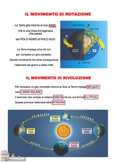 Universo 1ª Media   AiutoDislessia.net Learning Italian, Solar System, Alter, Problem Solving, Good To Know, Vocabulary, Back To School, Improve Yourself, Coding