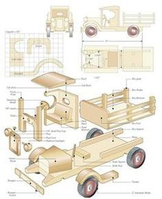 Do it yourself DIY crafts and furniture. We've got plans that cover all levels of skill and competence. You do NOT need to be a master woodworker or have expensive machinery to use our plans. Whether you're a complete beginner, an amateur woodworker with hand tools or a seasoned pro, you'll find thousands of projects that will suit your level. We've got something for everyone