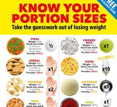 Know your portion sizes and take the guesswork out of losing weight with this handy guide Simply print out a copy or two and leave…