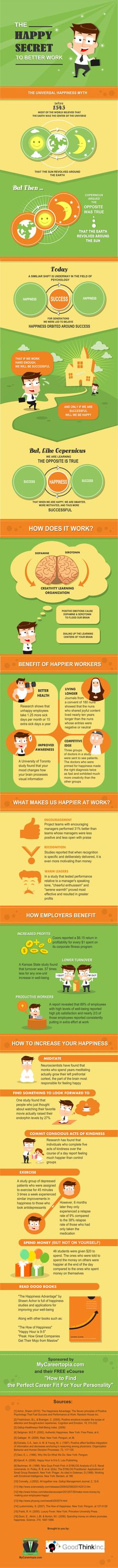 The happy secret to better work #infographic
