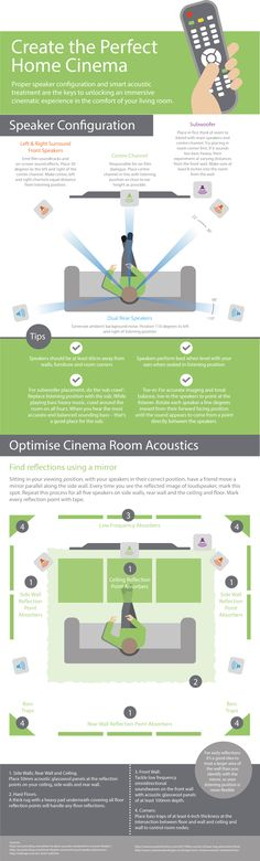 A great sounding home cinema requires more than just a set of expensive speakers and a widescreen television. To truly recreate the immersive cinema experience, you must consider proper speaker configuration and the acoustics of your room. Use this guide to kickstart your foray into a cinema in the comfort of your own home.