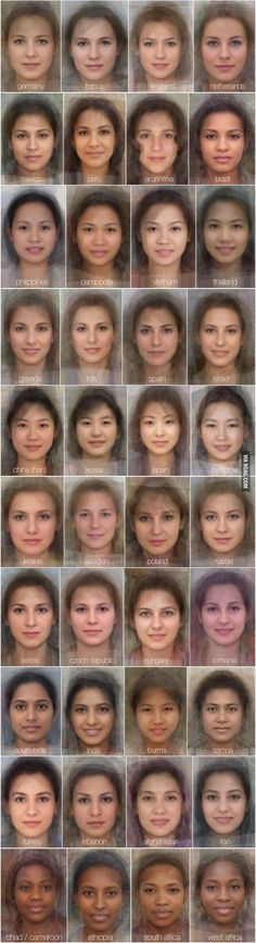 Face Research is een website die van alles onderzoekt en experimenteert omtrent gezichten. Zo hebben ze ook van verschillende landen het gemiddelde gezicht van de vrouwelijke inwoners weergegeven. Met een speciaal programma hebben ze per land heel veel pasfoto's van vrouwen met elkaar gecombineerd