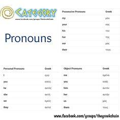 Greek Phrases, Greek Words, Learn Greek, Grammar Book, Skiathos, Greek Language, Greek Alphabet, Writer's Block, Word Of The Day