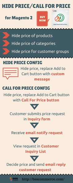 http://bsscommerce.com/magento-2-hide-price-call-for-price.html