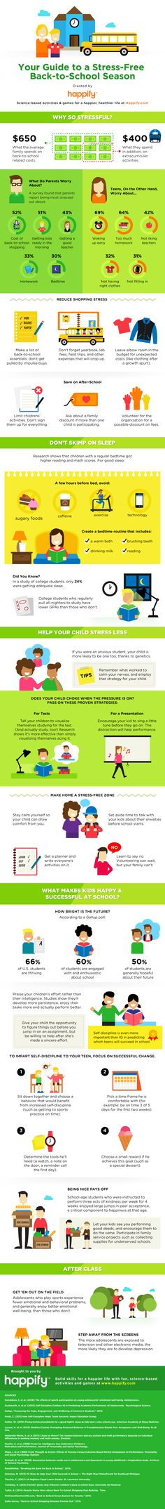 INFOGRAPHIC: Your Guide to a Stress-Free Back-to-School Season