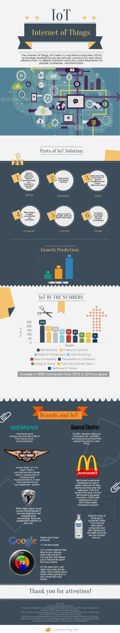 Internet of Things (#IoT) #infographic by LuckyPosting.com