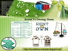 Russ Whitney Real Estate: Rental Vs Owning Home