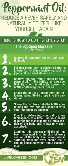 Peppermint Oil: Reduce a Fever Safely and Naturally to Feel Like Yourself Again