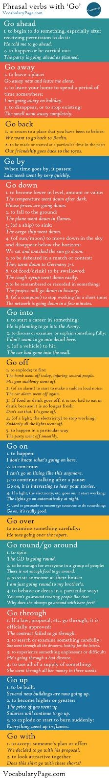 Phrasal Verbs with Go