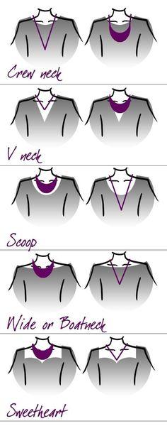 necklaces vs neckline cuts