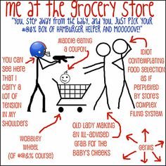 A series of funny graphics about your trip to the grocery store | humor | LOL charts | by @RobynHTV