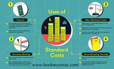 Get #CostAccoutingAssignmentHelp from BookMyEssay phD experts