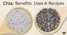 What is it about chia that has everyone talking? Find out now and try these delicious recipes featuring chia. Tea Recipes, Smoothie Recipes, Tasty, Yummy Food, Delicious Recipes, Substitute For Egg, Meal Replacement Smoothies, Lose 20 Lbs, Detox Drinks