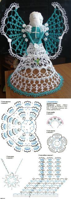 Crochet Patterns Gifts An openwork angel crocheted pattern. Crochet Christmas Ornaments, Christmas Crochet Patterns, Holiday Crochet, Crochet Snowflakes, Christmas Knitting, Christmas Angels, Christmas Crafts, Filet Crochet, Crochet Motifs