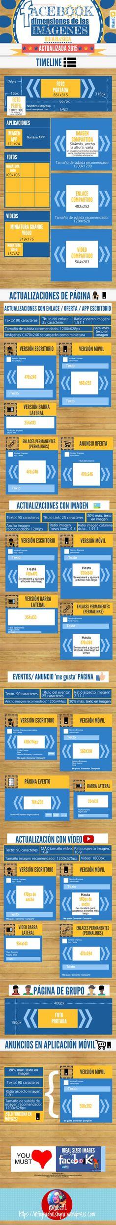 Guía básica de las dimensiones de las imágenes de Facebook. Infografía en español. #CommunityManager