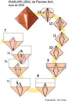 Papier: thérapie et diagrammes PHOTO-DIDACTICIELS de Flaviane Koti