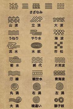 Various representations of water in Japan
