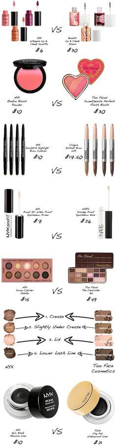 NYX Makeup Dupes