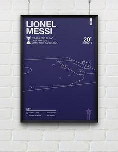 Rick Hincks, Lionel Messi 20, football series