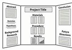 Science Fair Project Format - Bing Images