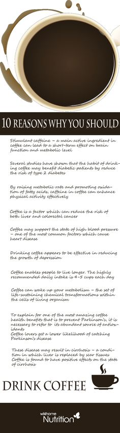 Don't drink coffee if you don't know how good it actually is. Below are its 10 proven health benefits.