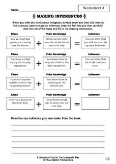 Related image Paul Jennings, Inference, Worksheets, Bullet Journal, Names, School, Image, Schools, Literacy Centers