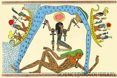 The Egyptians told the stories of creation as a series of births and cosmic battles between the gods. Shu the air god (centre) is raising Nut the sky goddess (blue, forming the arch of the sky) to separate her from Geb the earth god (across bottom). Nut is adorned with stars, while Geb is adorned with leaves. The sky, to the Egyptians, was a heavenly Nile, along which the boat of the sun-god Ra (upper left and upper right) sailed from east to west #kemetic  #spirituality  #metaphysics…