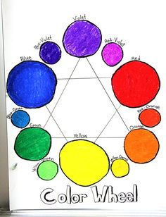 This week we are introducing the color wheel to the primary grades. I found thisuncomplicated color wheel on Art Projects for Kids --if yo...