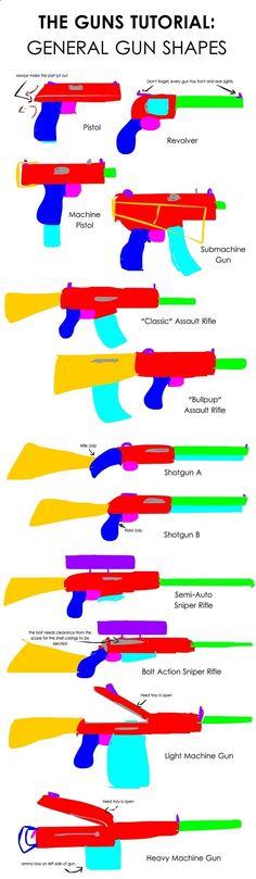 Guns Mini-Tutorial: Shapes by PhiTuS.deviantart... on @DeviantArt