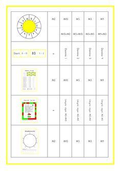 MArbetsschema 2