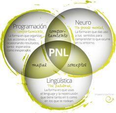 Pnl - Imagen CoachingImagen Coaching | Tu coach de imagen personal