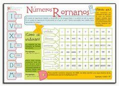 números hasta el 199   Fichas de numeración, 48 fichas de numeración romana, 42 fichas de ...