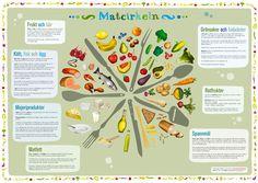 Barnlivräddning – matcirkeln