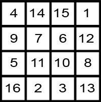Planetary Magic Squares - Planetary Numerology: Magic Square of Jupiter Sacred Geometry Meanings, Physics Formulas, Algebra Formulas, Jupiter Planet, Seven Archangels, Tantra Art, Golden Number, Magic Squares, Vedic Mantras